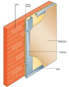 Wall Liner 2.4 Metre